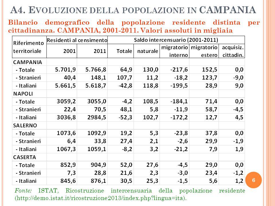 A4. E VOLUZIONE DELLA POPOLAZIONE IN CAMPANIA Fonte: ISTAT, Ricostruzione intercensuaria della popolazione residente (http://demo.istat.it/ricostruzio