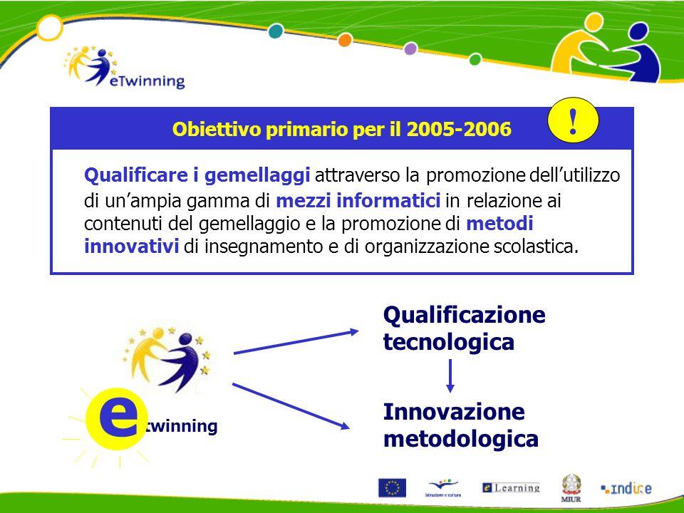 twinning Obiettivo primario per il 2005-2006 Qualificare i gemellaggi attraverso la promozione dell'utilizzo di un'ampia gamma di mezzi informatici in relazione ai contenuti del gemellaggio e la promozione di metodi innovativi di insegnamento e di organizzazione scolastica.
