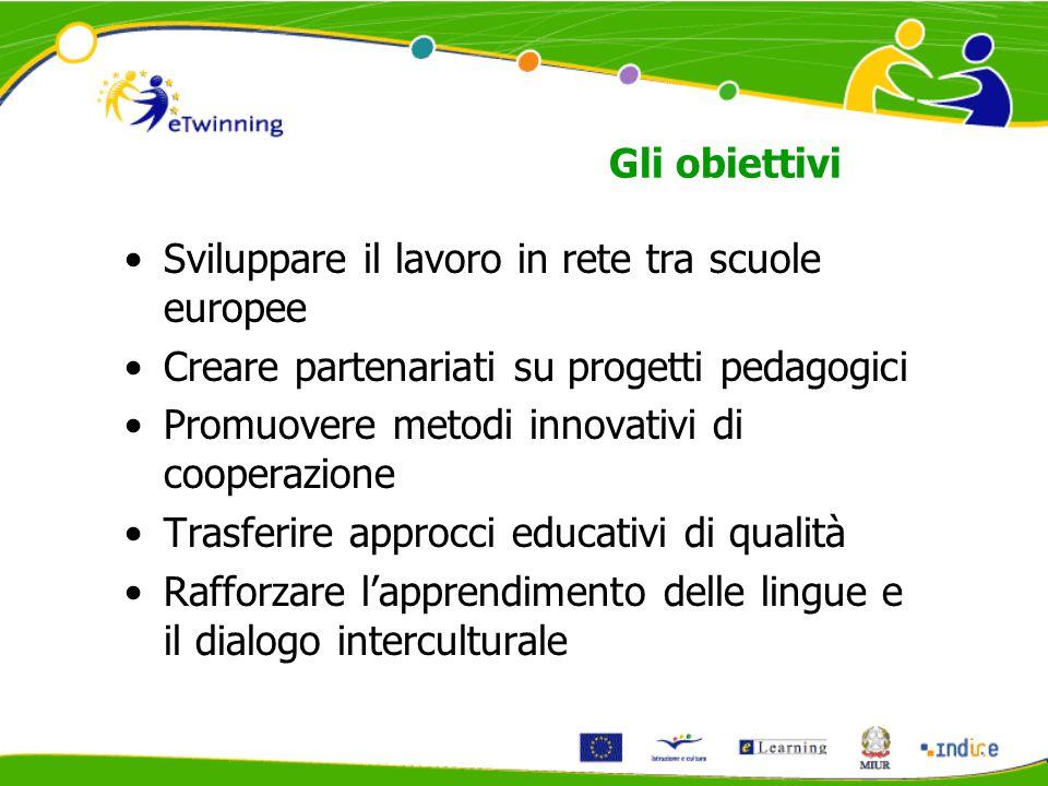 Gli obiettivi Sviluppare il lavoro in rete tra scuole europee Creare partenariati su progetti pedagogici Promuovere metodi innovativi di cooperazione Trasferire approcci educativi di qualità Rafforzare l'apprendimento delle lingue e il dialogo interculturale