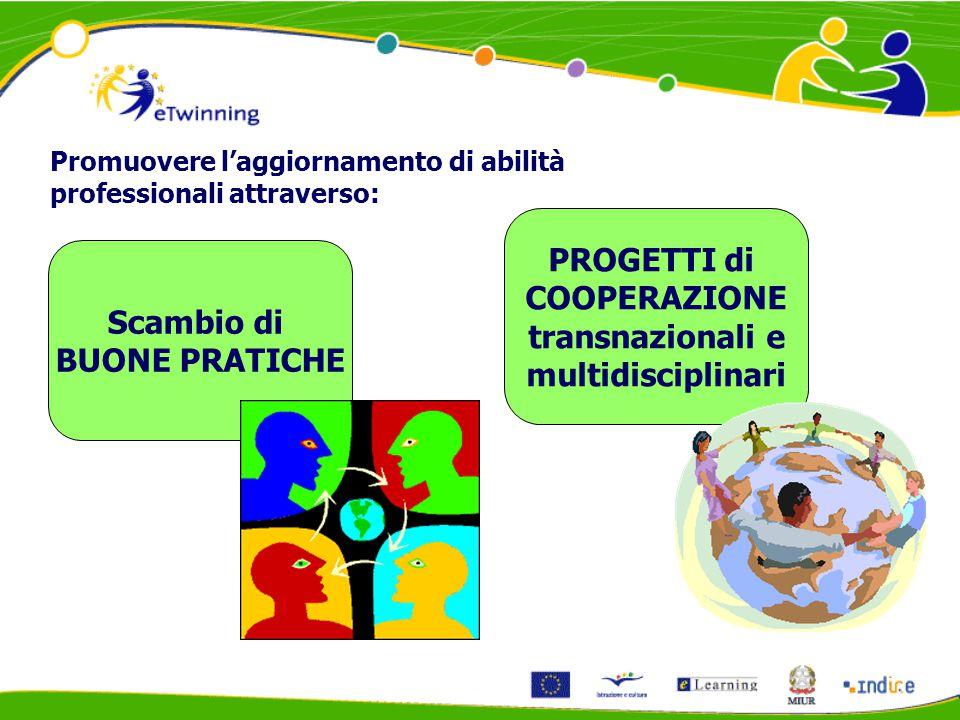 Promuovere l'aggiornamento di abilità professionali attraverso: Scambio di BUONE PRATICHE PROGETTI di COOPERAZIONE transnazionali e multidisciplinari