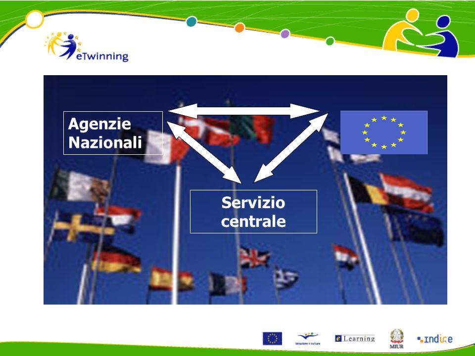 Servizio centrale Agenzie Nazionali