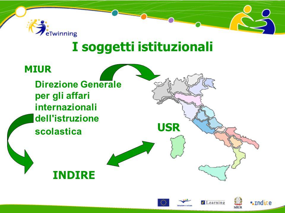 I soggetti istituzionali MIUR Direzione Generale per gli affari internazionali dell'istruzione scolastica INDIRE USR