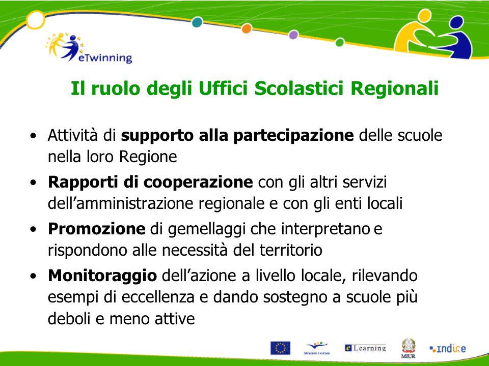 Il ruolo degli Uffici Scolastici Regionali Attività di supporto alla partecipazione delle scuole nella loro Regione Rapporti di cooperazione con gli a