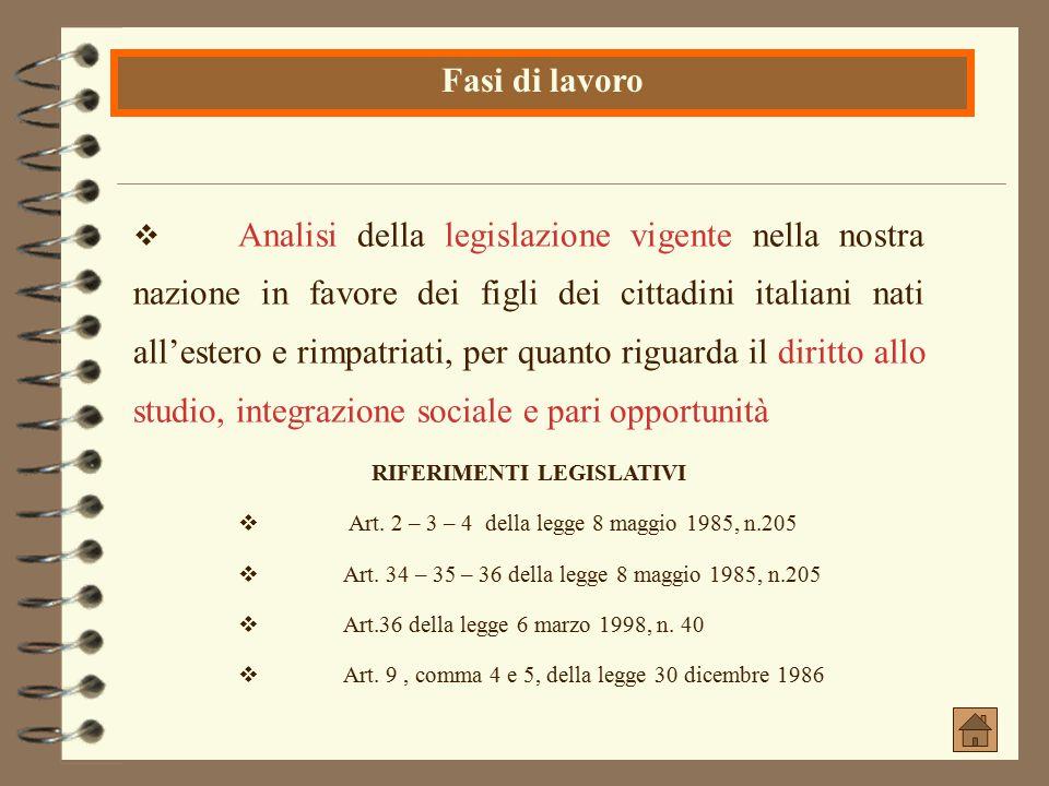  Analisi della legislazione vigente nella nostra nazione in favore dei figli dei cittadini italiani nati all'estero e rimpatriati, per quanto riguard