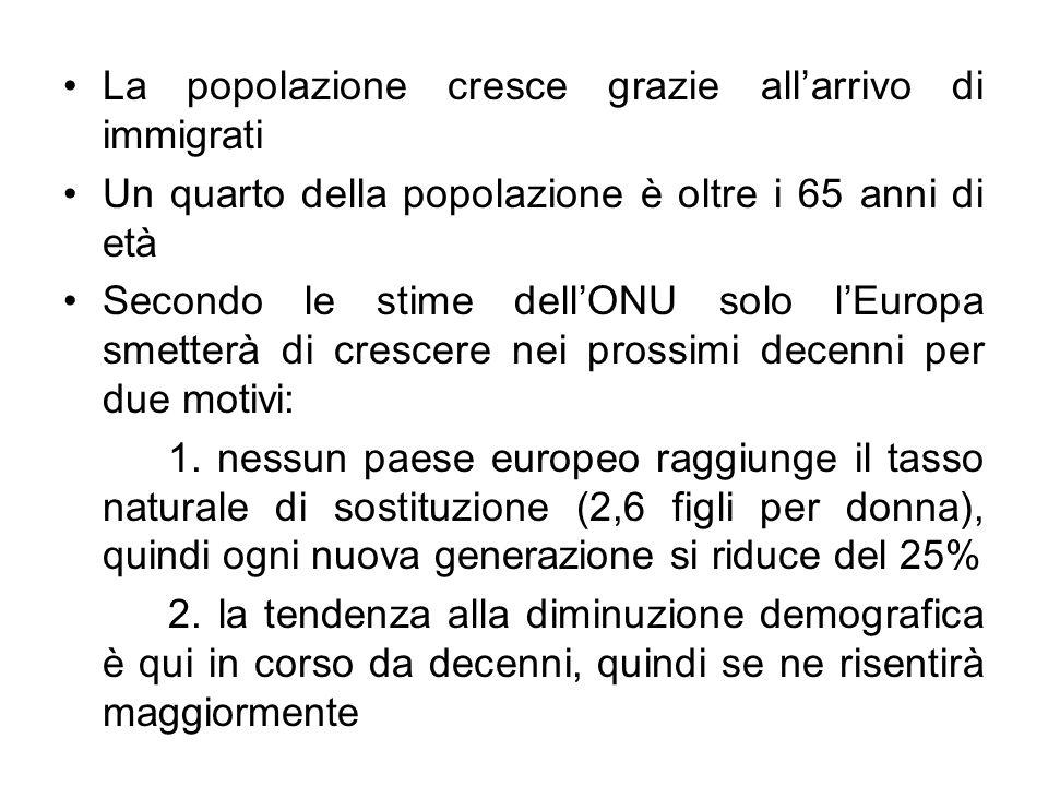 La popolazione cresce grazie all'arrivo di immigrati Un quarto della popolazione è oltre i 65 anni di età Secondo le stime dell'ONU solo l'Europa smet