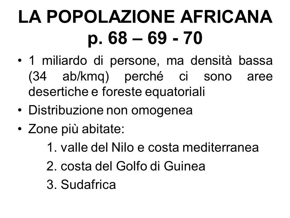 LA POPOLAZIONE AFRICANA p. 68 – 69 - 70 1 miliardo di persone, ma densità bassa (34 ab/kmq) perché ci sono aree desertiche e foreste equatoriali Distr