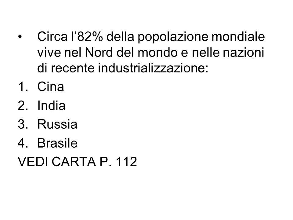 Circa l'82% della popolazione mondiale vive nel Nord del mondo e nelle nazioni di recente industrializzazione: 1.Cina 2.India 3.Russia 4.Brasile VEDI