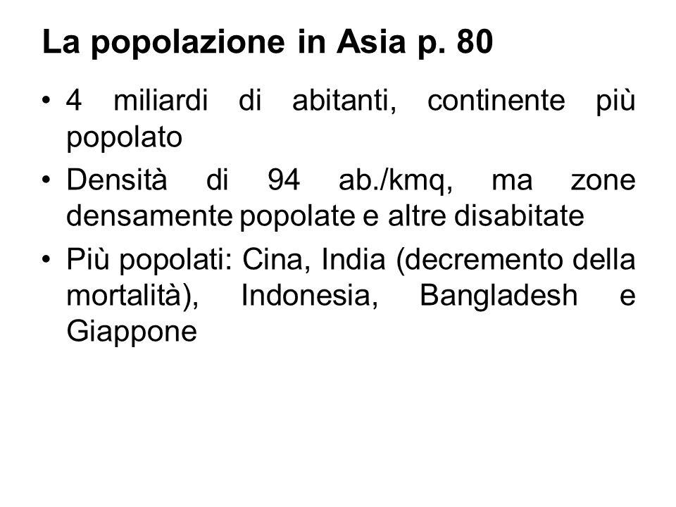 La popolazione in Asia p. 80 4 miliardi di abitanti, continente più popolato Densità di 94 ab./kmq, ma zone densamente popolate e altre disabitate Più