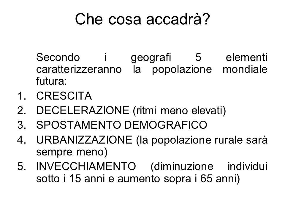 LA POPOLAZIONE IN ITALIA p.