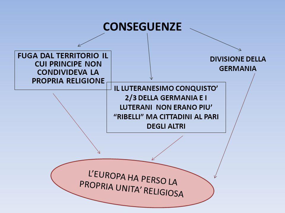 CONSEGUENZE FUGA DAL TERRITORIO IL CUI PRINCIPE NON CONDIVIDEVA LA PROPRIA RELIGIONE IL LUTERANESIMO CONQUISTO' 2/3 DELLA GERMANIA E I LUTERANI NON ER
