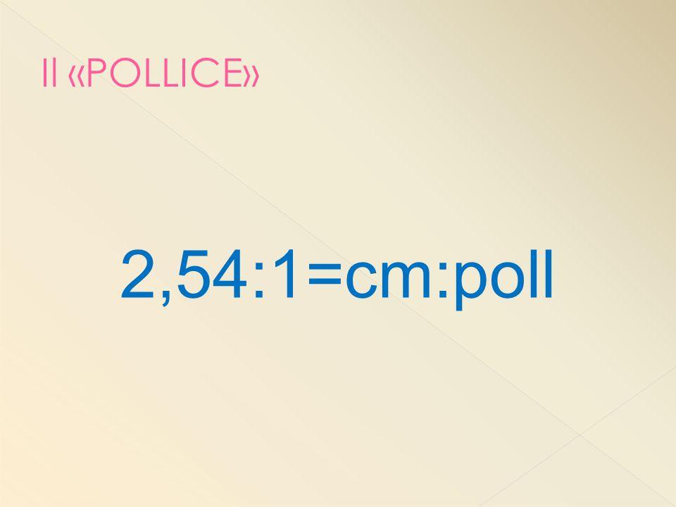 2,54:1=cm:poll