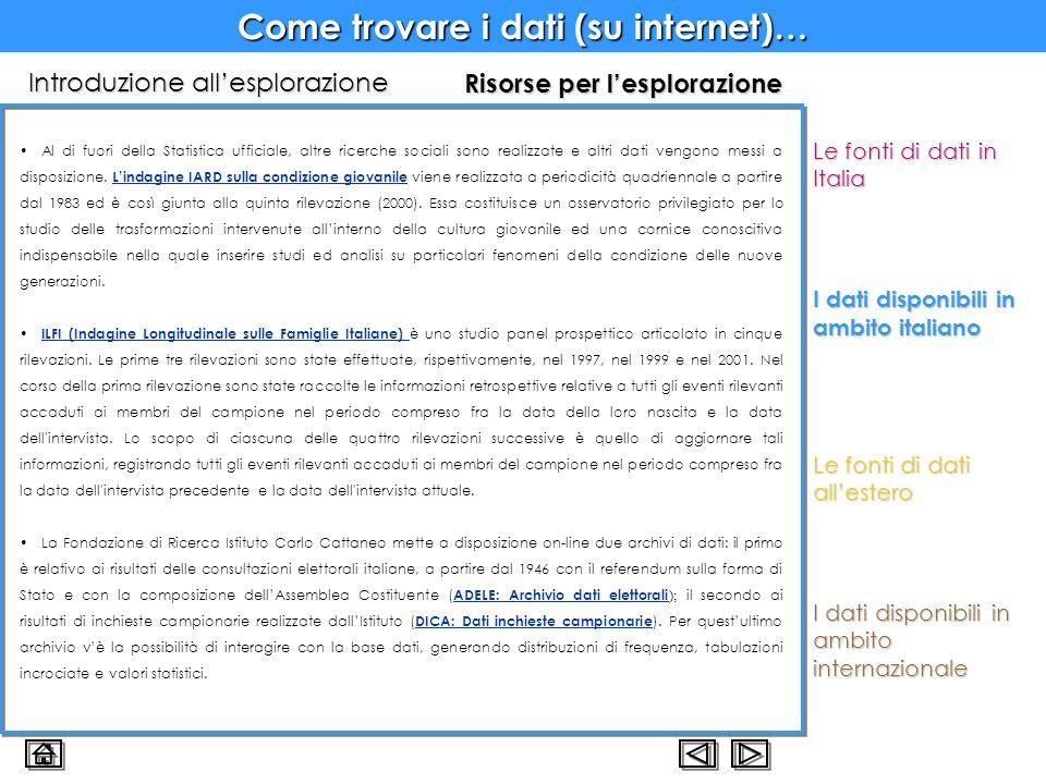 Come trovare i dati (su internet)… I dati disponibili in ambito italiano Risorse per l'esplorazione Al di fuori della Statistica ufficiale, altre rice