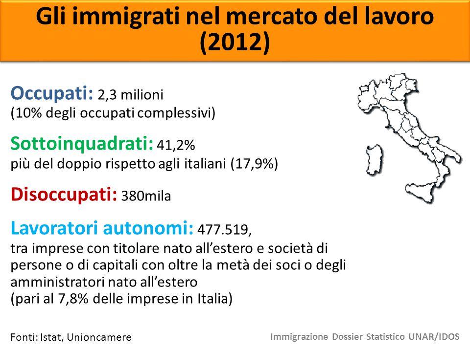 Gli immigrati nel mercato del lavoro (2012) Occupati: 2,3 milioni (10% degli occupati complessivi) Sottoinquadrati: 41,2% più del doppio rispetto agli