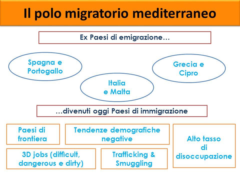 …divenuti oggi Paesi di immigrazione Ex Paesi di emigrazione… Spagna e Portogallo Grecia e Cipro Italia e Malta Paesi di frontieraAlto tasso di disocc