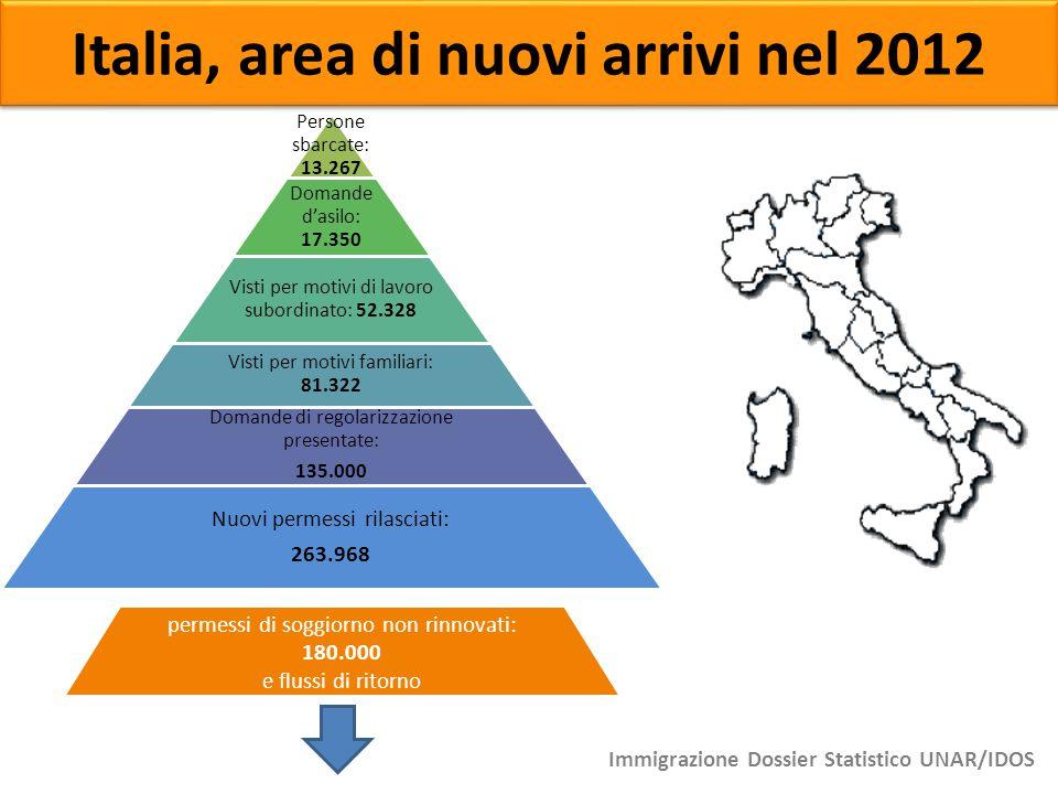 Italia, area di nuovi arrivi nel 2012 Persone sbarcate: 13.267 Domande d'asilo: 17.350 Visti per motivi di lavoro subordinato: 52.328 Visti per motivi