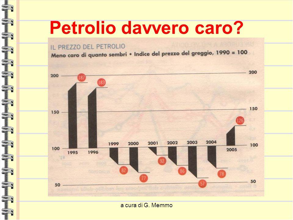 a cura di G. Memmo Petrolio davvero caro