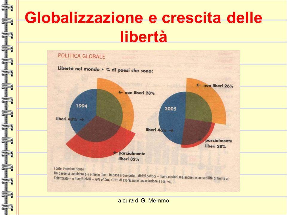a cura di G. Memmo Globalizzazione e crescita delle libertà