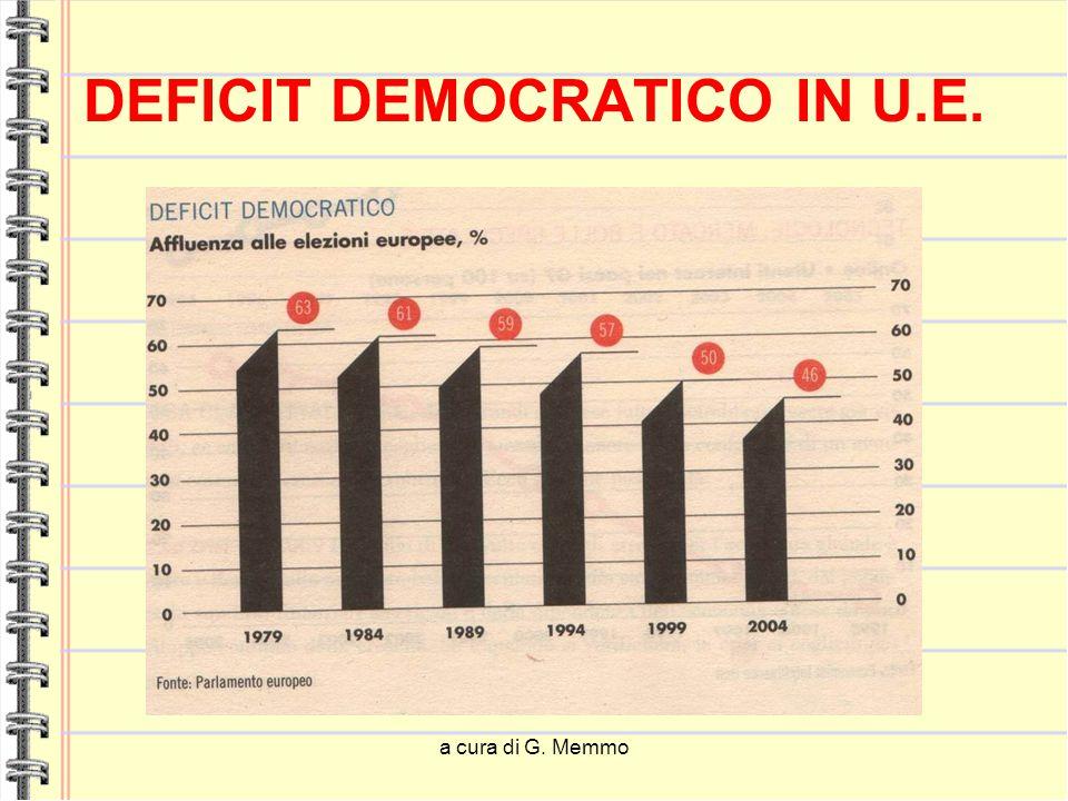 a cura di G. Memmo DEFICIT DEMOCRATICO IN U.E.
