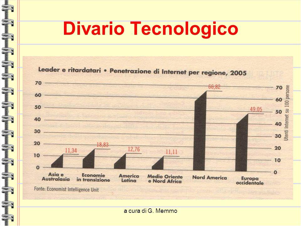 a cura di G. Memmo Divario Tecnologico