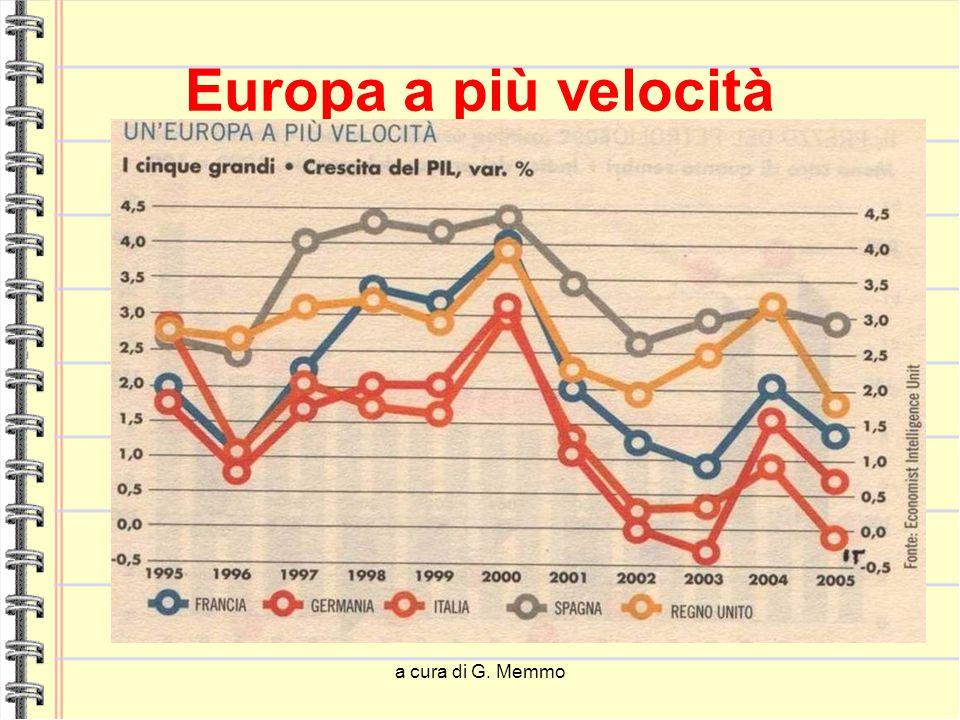 a cura di G. Memmo Europa a più velocità