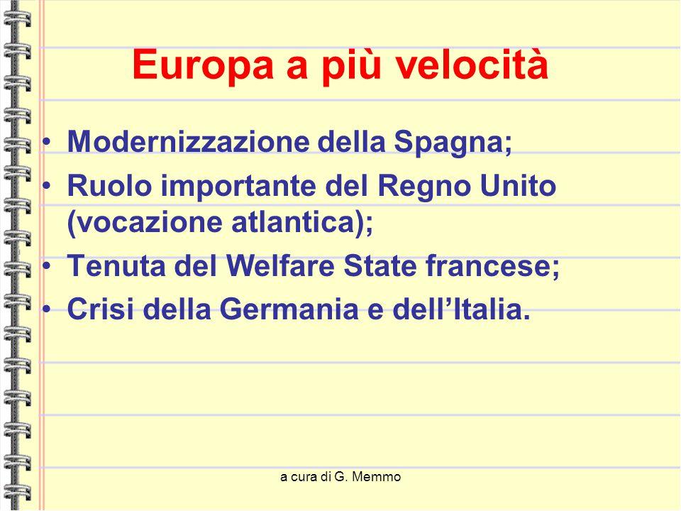 a cura di G. Memmo Europa a più velocità Modernizzazione della Spagna; Ruolo importante del Regno Unito (vocazione atlantica); Tenuta del Welfare Stat
