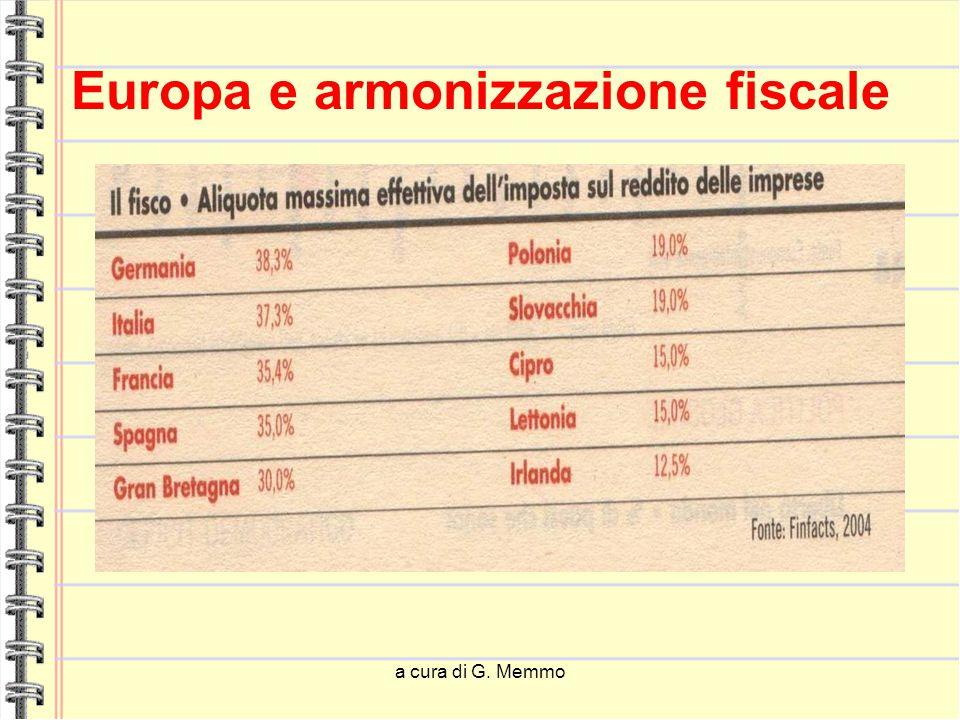a cura di G. Memmo Europa e armonizzazione fiscale