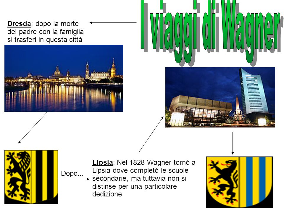 Dresda: dopo la morte del padre con la famiglia si trasferì in questa città Lipsia: Nel 1828 Wagner tornò a Lipsia dove completò le scuole secondarie, ma tuttavia non si distinse per una particolare dedizione Dopo...