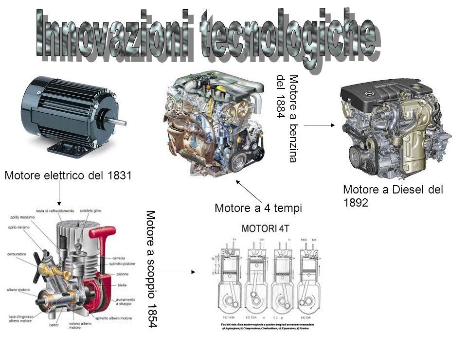 Motore elettrico del 1831 Motore a scoppio 1854 Motore a 4 tempi Motore a benzina del 1884 Motore a Diesel del 1892