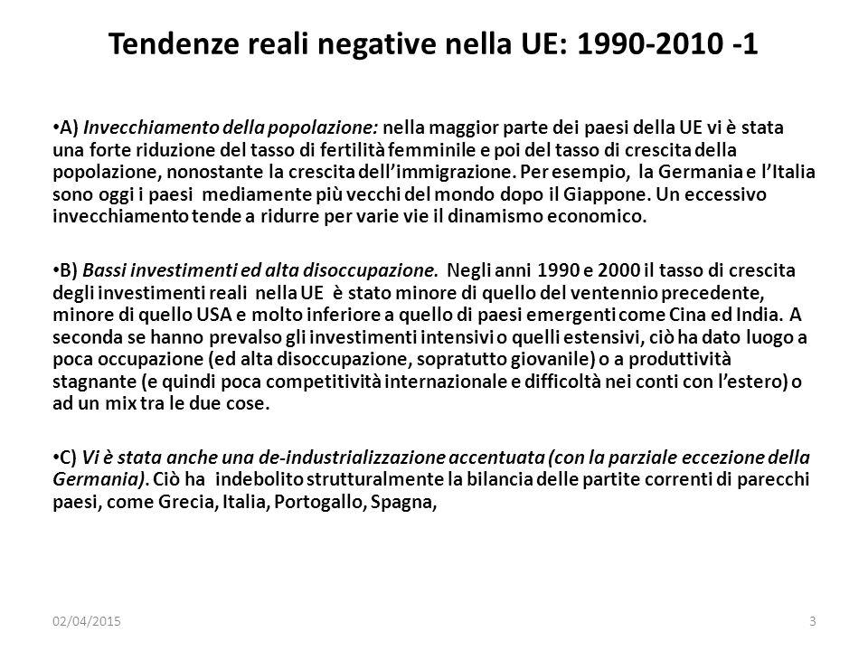 Tendenze reali negative nella UE: 1990-2010 -2 D) Aumento delle disuguaglianze dei salari, del reddito e delle ricchezze in quasi tutti I paesi UE e poca o nulla convergenza tra I paesi => problemi crescenti di coesione sociale.