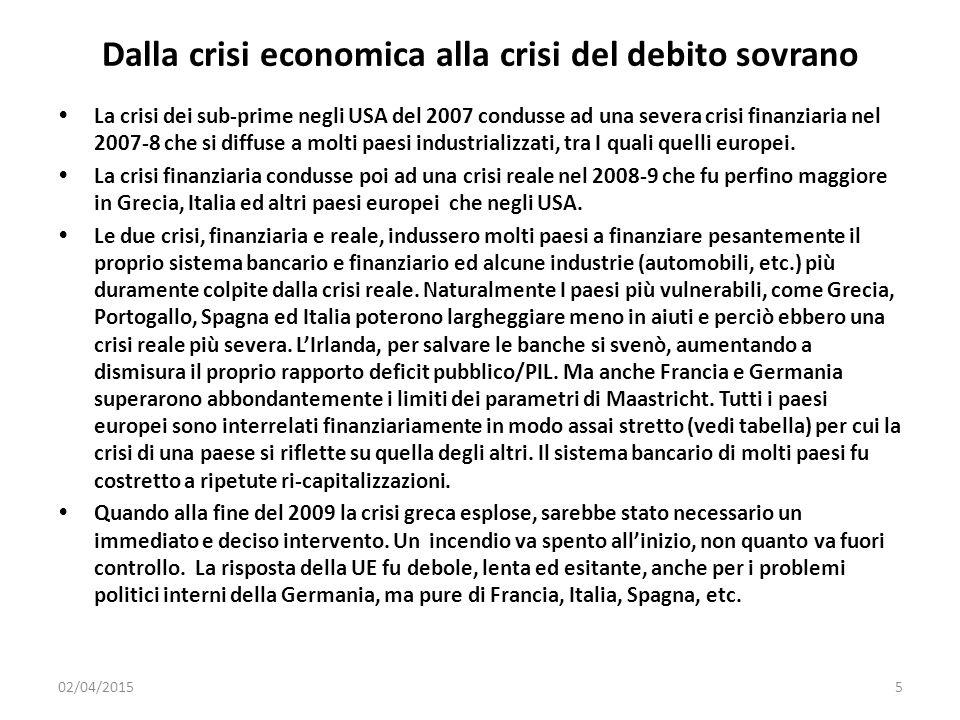 Dalla crisi economica alla crisi del debito sovrano  La crisi dei sub-prime negli USA del 2007 condusse ad una severa crisi finanziaria nel 2007-8 che si diffuse a molti paesi industrializzati, tra I quali quelli europei.