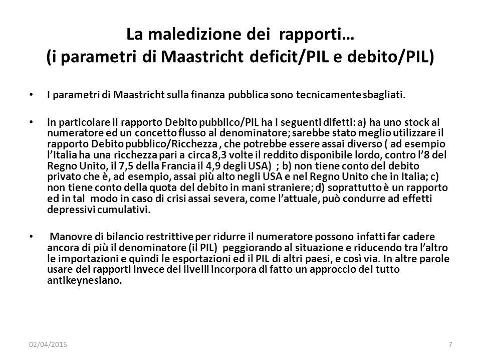 La maledizione dei rapporti… (i parametri di Maastricht deficit/PIL e debito/PIL) I parametri di Maastricht sulla finanza pubblica sono tecnicamente sbagliati.