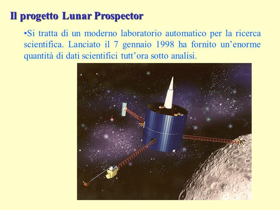 Il progetto Lunar Prospector Si tratta di un moderno laboratorio automatico per la ricerca scientifica.