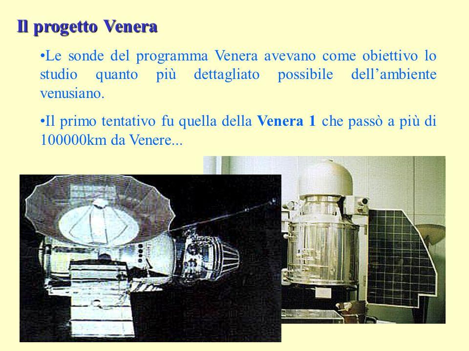 Il progetto Venera Le sonde del programma Venera avevano come obiettivo lo studio quanto più dettagliato possibile dell'ambiente venusiano.