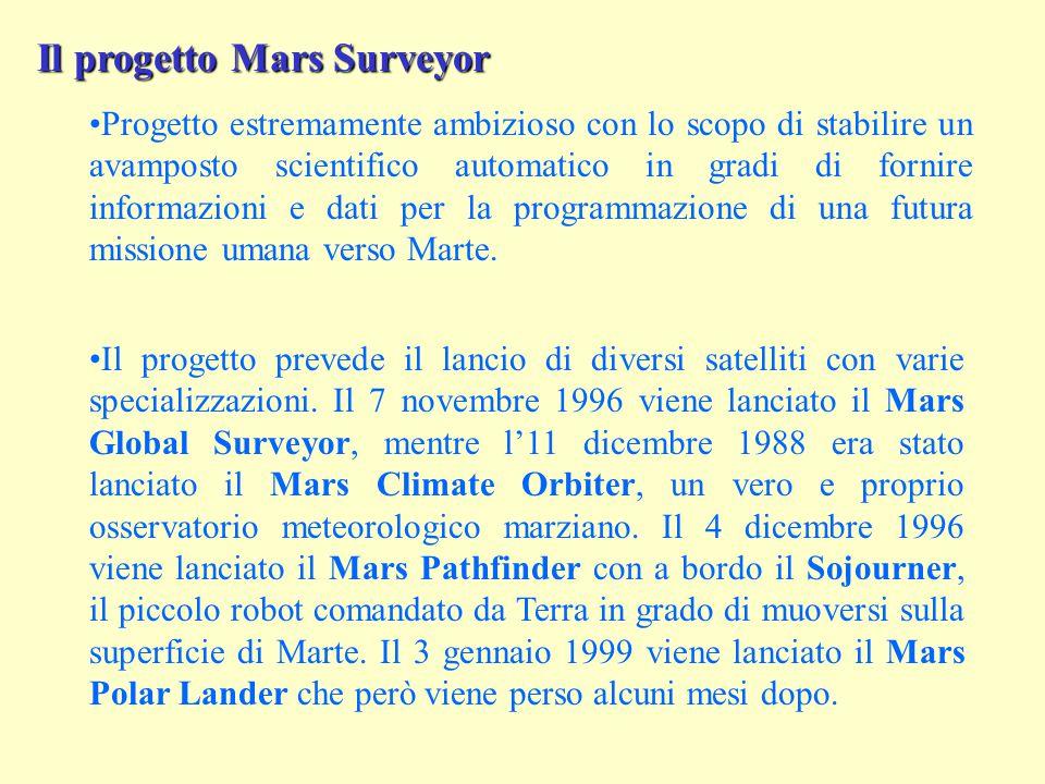 Il progetto Mars Surveyor Progetto estremamente ambizioso con lo scopo di stabilire un avamposto scientifico automatico in gradi di fornire informazioni e dati per la programmazione di una futura missione umana verso Marte.