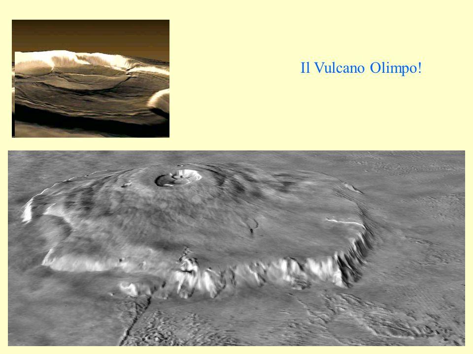 Il Vulcano Olimpo!