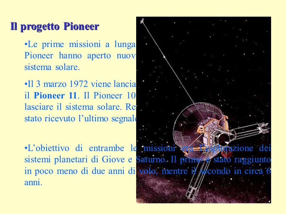 Il progetto Pioneer Le prime missioni a lunga distanza della NASA.