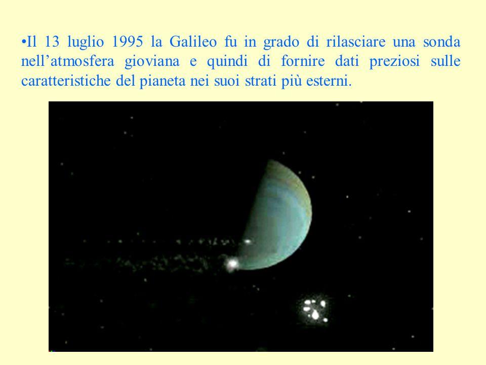 Il 13 luglio 1995 la Galileo fu in grado di rilasciare una sonda nell'atmosfera gioviana e quindi di fornire dati preziosi sulle caratteristiche del pianeta nei suoi strati più esterni.