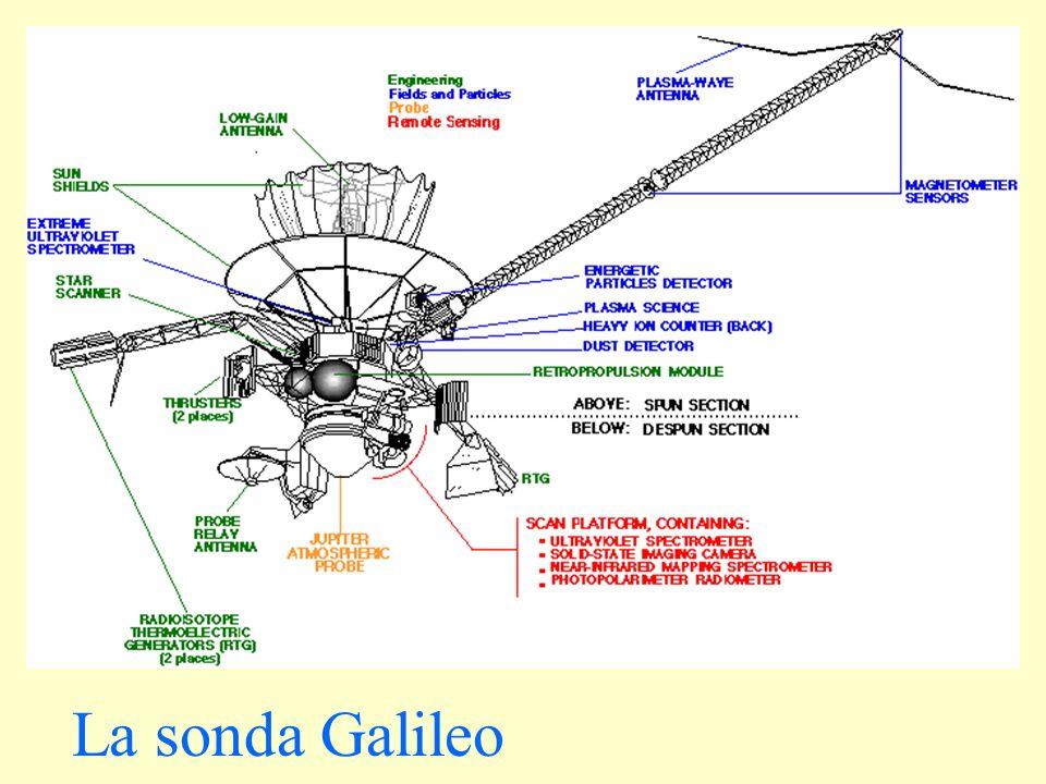 La sonda Galileo