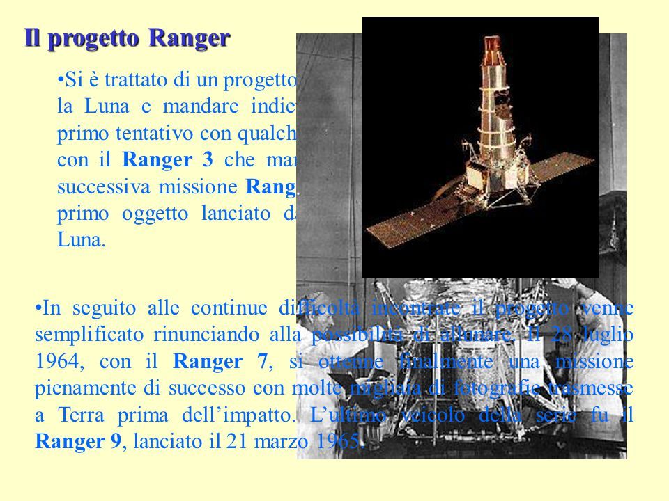 Il progetto Surveyor Questo progetto prevedeva l'allunaggio morbido di una serie di sonde allo scopo di studiare l'ambiente lunare.
