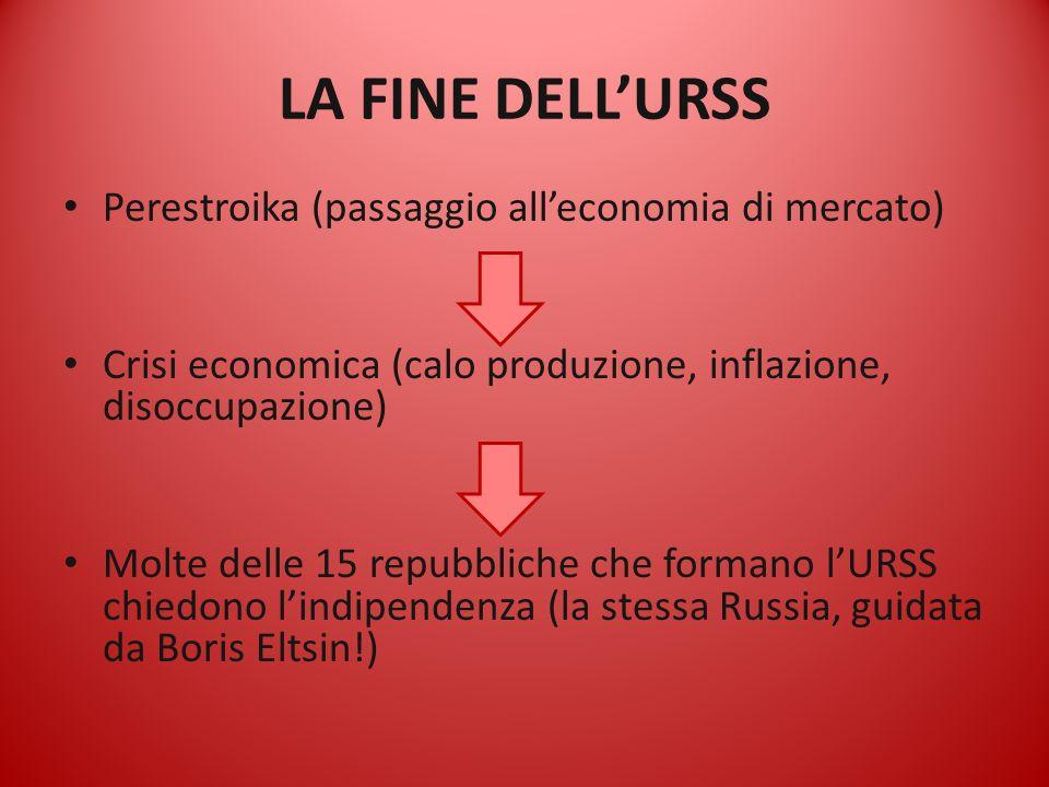 LA FINE DELL'URSS Perestroika (passaggio all'economia di mercato) Crisi economica (calo produzione, inflazione, disoccupazione) Molte delle 15 repubbl