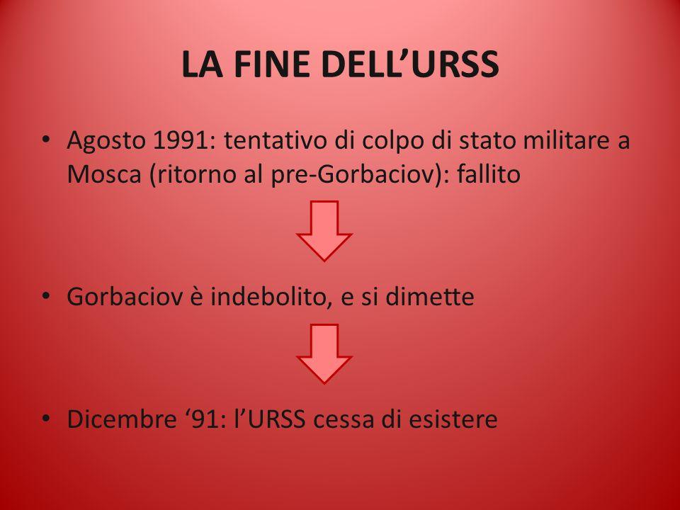 LA FINE DELL'URSS Agosto 1991: tentativo di colpo di stato militare a Mosca (ritorno al pre-Gorbaciov): fallito Gorbaciov è indebolito, e si dimette D