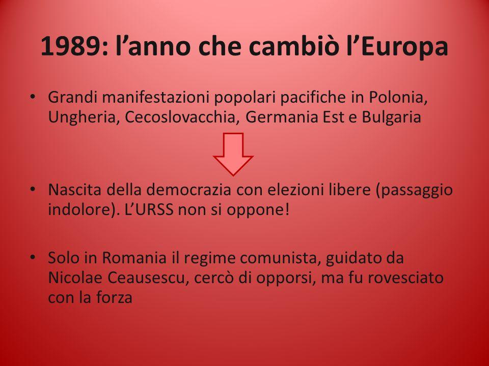 1989: l'anno che cambiò l'Europa Grandi manifestazioni popolari pacifiche in Polonia, Ungheria, Cecoslovacchia, Germania Est e Bulgaria Nascita della