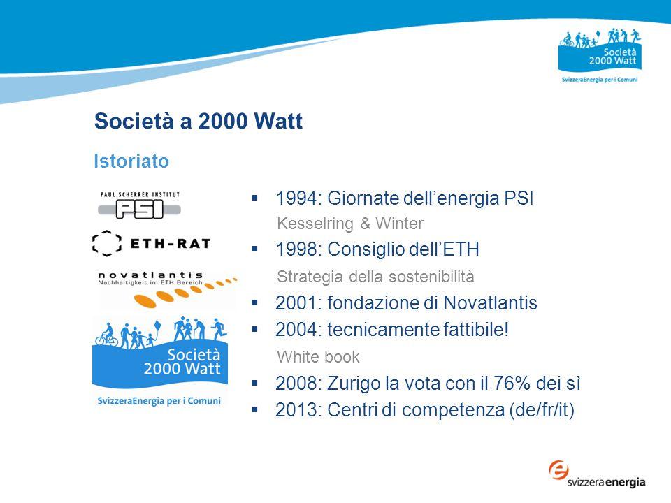 Società a 2000 Watt Istoriato  1994: Giornate dell'energia PSI Kesselring & Winter  1998: Consiglio dell'ETH Strategia della sostenibilità  2001: fondazione di Novatlantis  2004: tecnicamente fattibile.