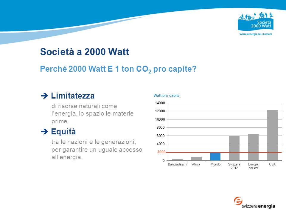 Società a 2000 Watt Perché 1 ton CO 2 pro capite e anno.