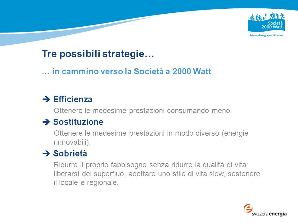 Tre possibili strategie… … in cammino verso la Società a 2000 Watt  Efficienza Ottenere le medesime prestazioni consumando meno.