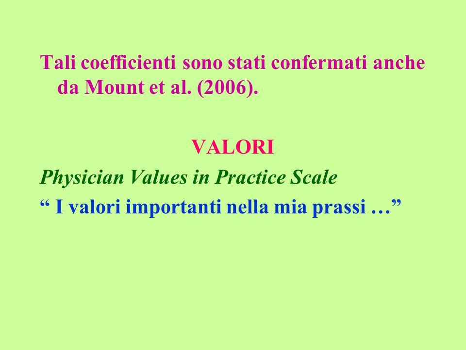 """Tali coefficienti sono stati confermati anche da Mount et al. (2006). VALORI Physician Values in Practice Scale """" I valori importanti nella mia prassi"""