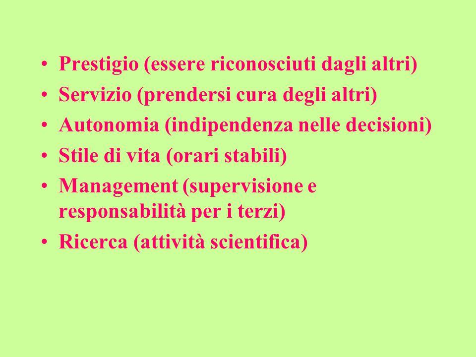 Prestigio (essere riconosciuti dagli altri) Servizio (prendersi cura degli altri) Autonomia (indipendenza nelle decisioni) Stile di vita (orari stabili) Management (supervisione e responsabilità per i terzi) Ricerca (attività scientifica)