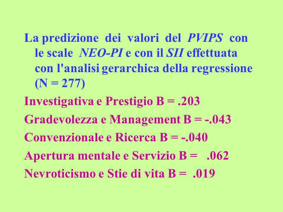 La predizione dei valori del PVIPS con le scale NEO-PI e con il SII effettuata con l'analisi gerarchica della regressione (N = 277) Investigativa e Pr