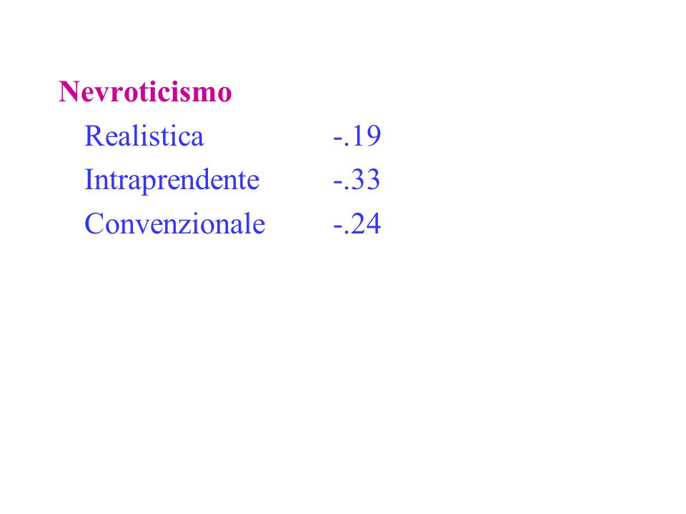 La predizione dei valori del PVIPS con le scale NEO-PI e con il SII effettuata con l analisi gerarchica della regressione (N = 277) Investigativa e Prestigio B =.203 Gradevolezza e Management B = -.043 Convenzionale e Ricerca B = -.040 Apertura mentale e Servizio B =.062 Nevroticismo e Stie di vita B =.019