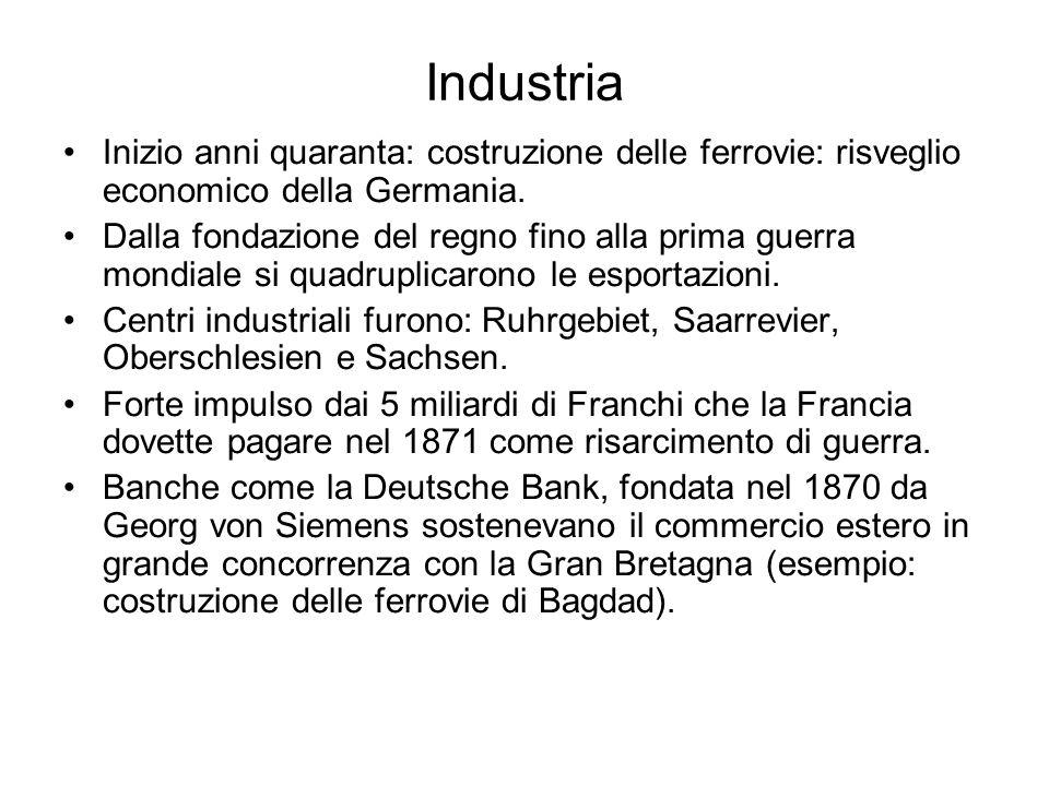 Industria Inizio anni quaranta: costruzione delle ferrovie: risveglio economico della Germania.